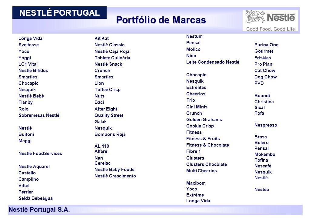 Nestlé Portugal S.A. Portfólio de Marcas 6 Longa Vida Sveltesse Yoco Yoggi LC1 Vital Nestlé Bifidus Smarties Chocapic Nesquik Nestlé Bebé Flanby Rolo