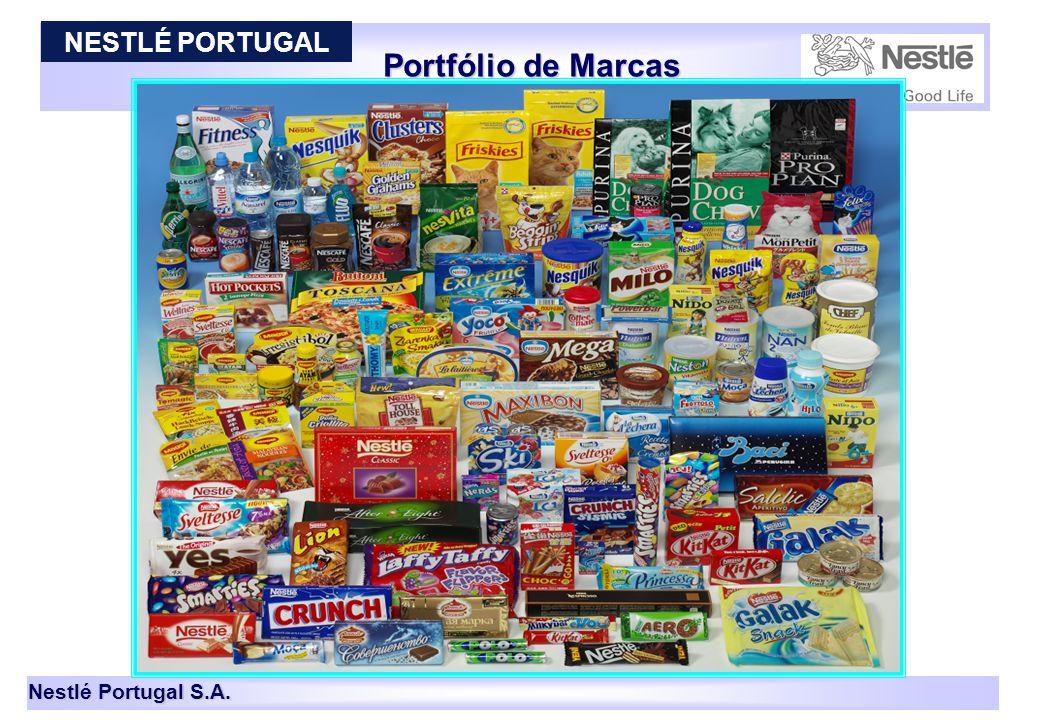 Nestlé Portugal S.A. Portfólio de Marcas NESTLÉ PORTUGAL
