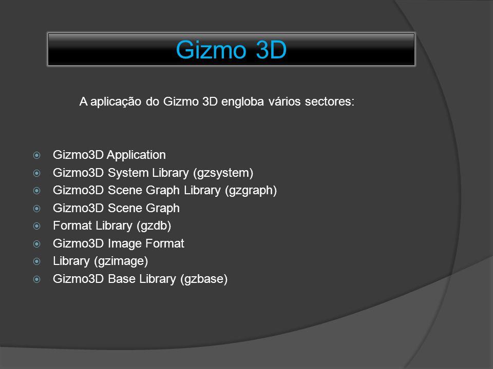 Gizmo 3D A aplicação do Gizmo 3D engloba vários sectores:  Gizmo3D Application  Gizmo3D System Library (gzsystem)  Gizmo3D Scene Graph Library (gzg