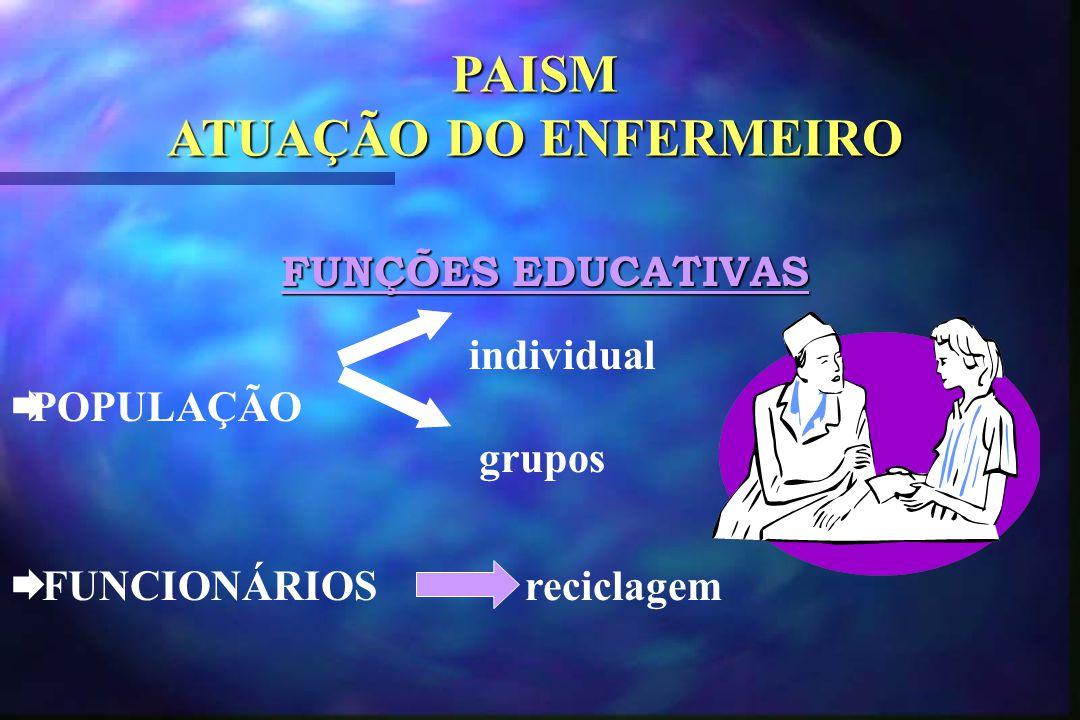 PAISM ATUAÇÃO DO ENFERMEIRO FUNÇÕES EDUCATIVAS individual  POPULAÇÃO grupos  FUNCIONÁRIOS reciclagem