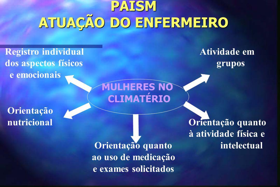 PAISM ATUAÇÃO DO ENFERMEIRO Registro individual Atividade em dos aspectos físicos grupos e emocionais MULHERES NO CLIMATÉRIO Orientação nutricional Or