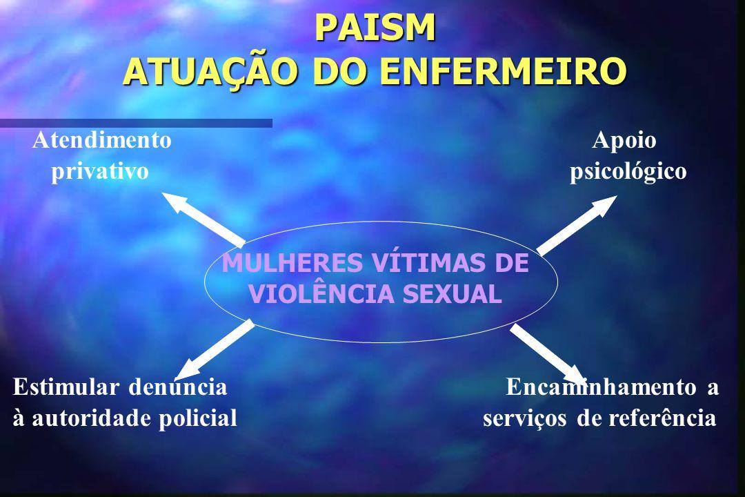 PAISM ATUAÇÃO DO ENFERMEIRO Atendimento Apoio privativo psicológico MULHERES VÍTIMAS DE VIOLÊNCIA SEXUAL Estimular denúncia Encaminhamento a à autoridade policial serviços de referência