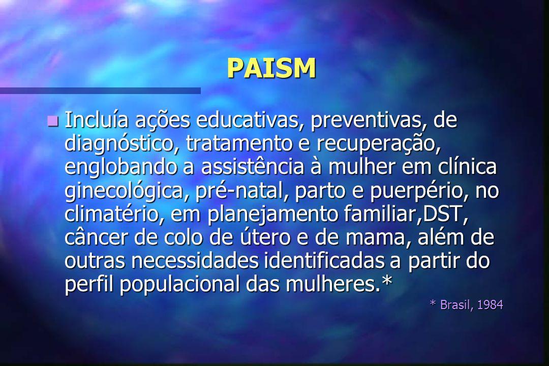 PAISM  Incluía ações educativas, preventivas, de diagnóstico, tratamento e recuperação, englobando a assistência à mulher em clínica ginecológica, pr
