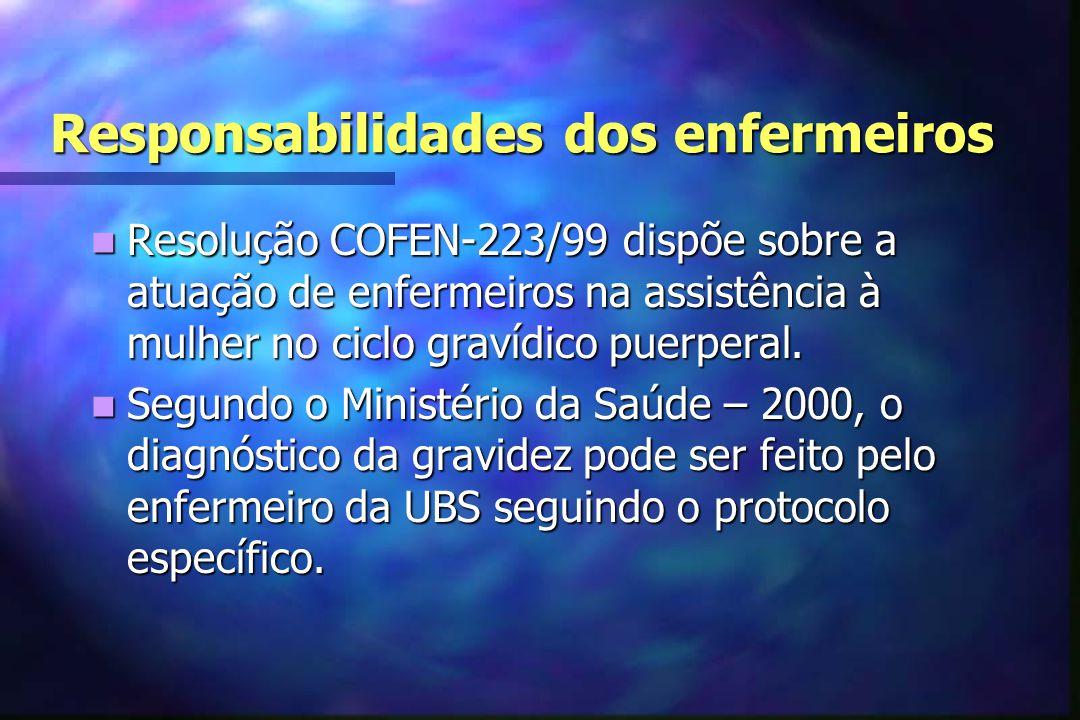 Bibliografia consultada  BRASIL.Saúde da Mulher-Ministério da Saúde Assistência pré-natal: Manual técnico, 2000.66p  BRASIL.IDS.