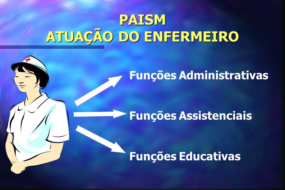 PAISM ATUAÇÃO DO ENFERMEIRO Funções Administrativas Funções Assistenciais Funções Educativas