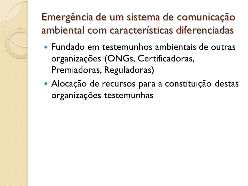 Emergência de um sistema de comunicação ambiental com características diferenciadas  Fundado em testemunhos ambientais de outras organizações (ONGs, Certificadoras, Premiadoras, Reguladoras)  Alocação de recursos para a constituição destas organizações testemunhas