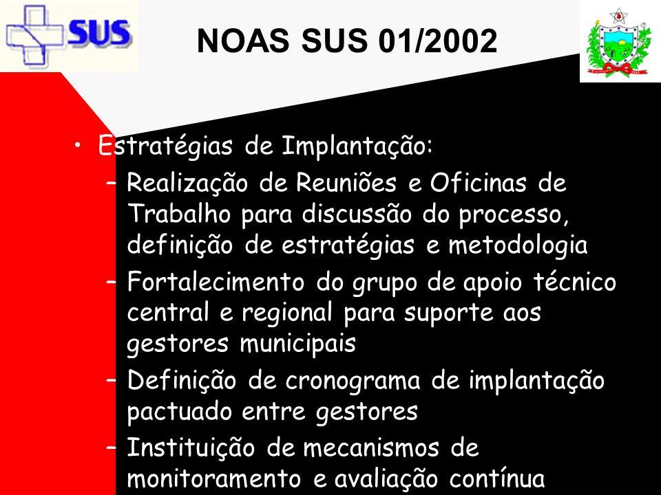 NOAS SUS 01/2002 •Estratégias de Implantação: –Realização de Reuniões e Oficinas de Trabalho para discussão do processo, definição de estratégias e me