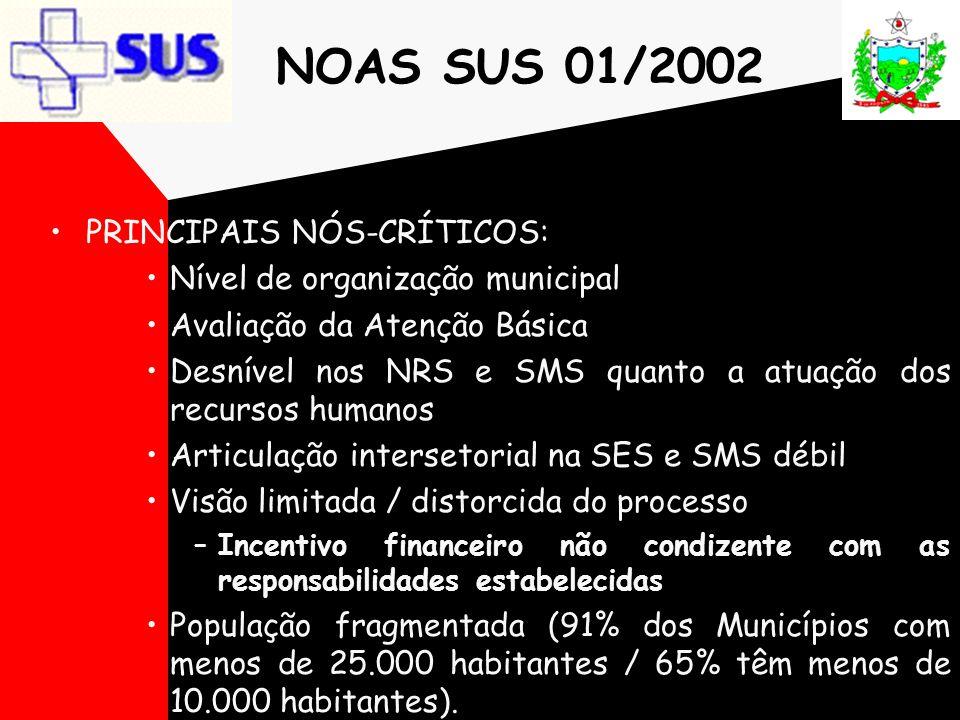 NOAS SUS 01/2002 •PRINCIPAIS NÓS-CRÍTICOS: •Nível de organização municipal •Avaliação da Atenção Básica •Desnível nos NRS e SMS quanto a atuação dos r
