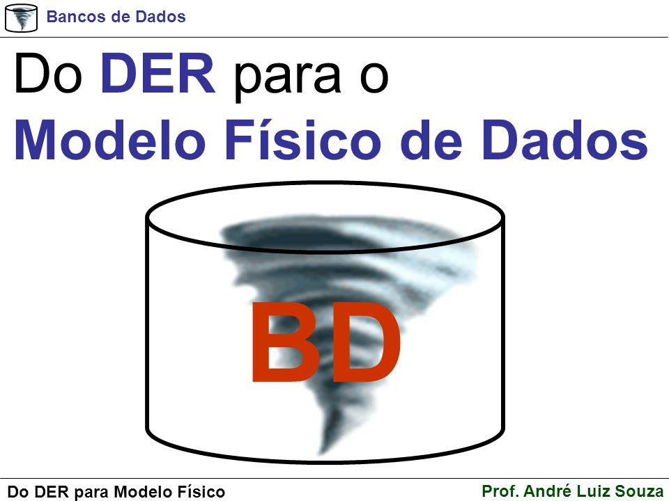 Bancos de Dados Prof. André Luiz Souza Do DER para Modelo Físico BD Do DER para o Modelo Físico de Dados