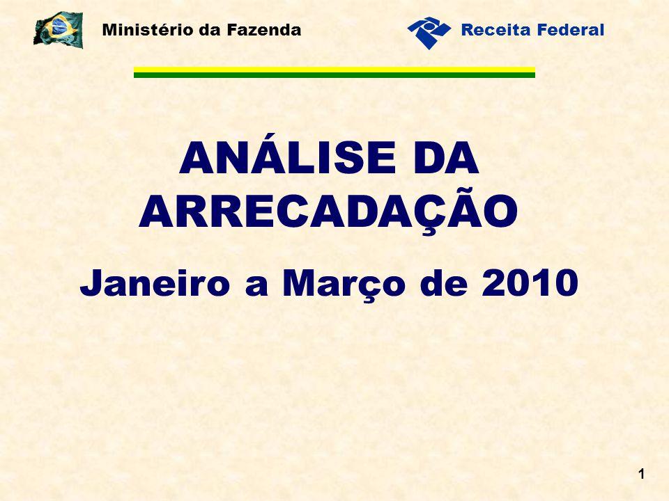 Receita Federal 1 ANÁLISE DA ARRECADAÇÃO Janeiro a Março de 2010 Ministério da Fazenda
