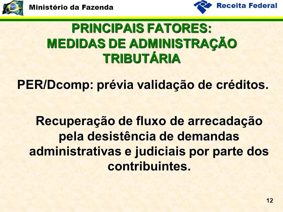 Ministério da Fazenda Receita Federal 12 PRINCIPAIS FATORES: MEDIDAS DE ADMINISTRAÇÃO TRIBUTÁRIA PER/Dcomp: prévia validação de créditos.