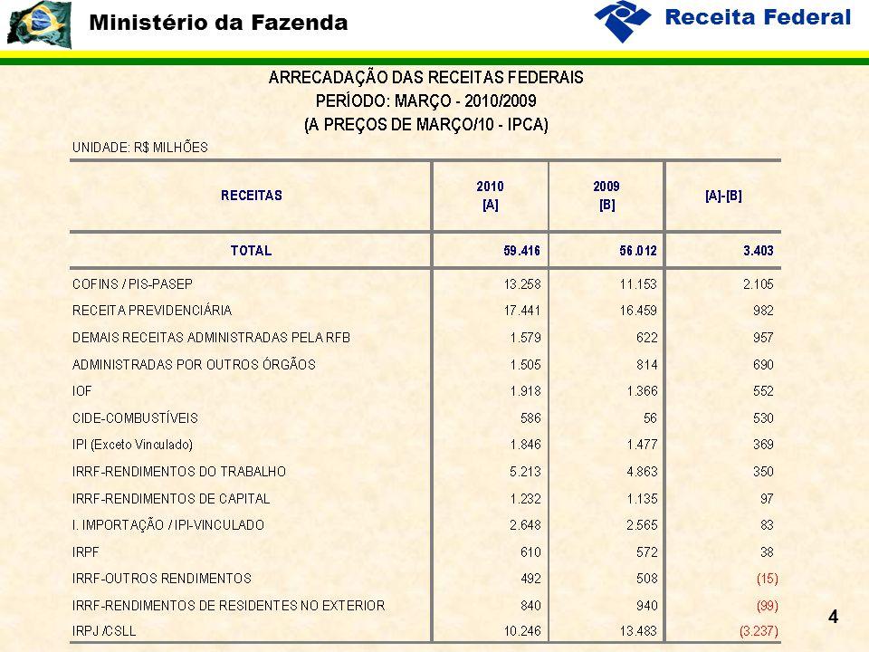 Ministério da Fazenda Receita Federal 4