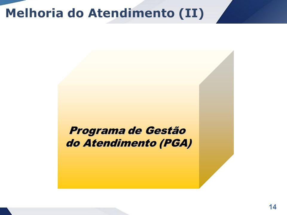 14 Melhoria do Atendimento (II) Programa de Gestão do Atendimento (PGA)
