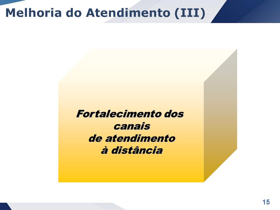 15 Melhoria do Atendimento (III) Fortalecimento dos canais de atendimento de atendimento à distância