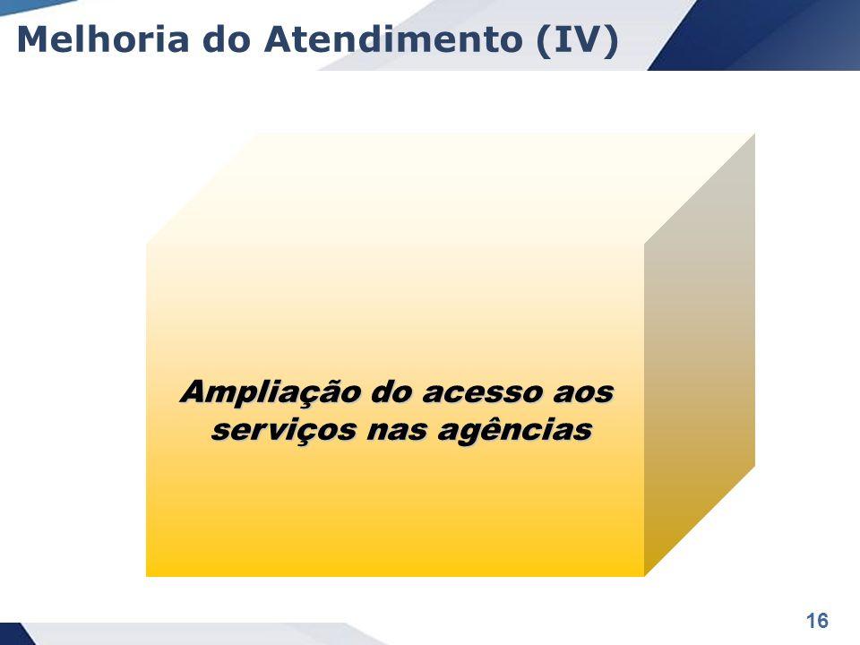 16 Melhoria do Atendimento (IV) Ampliação do acesso aos serviços nas agências serviços nas agências