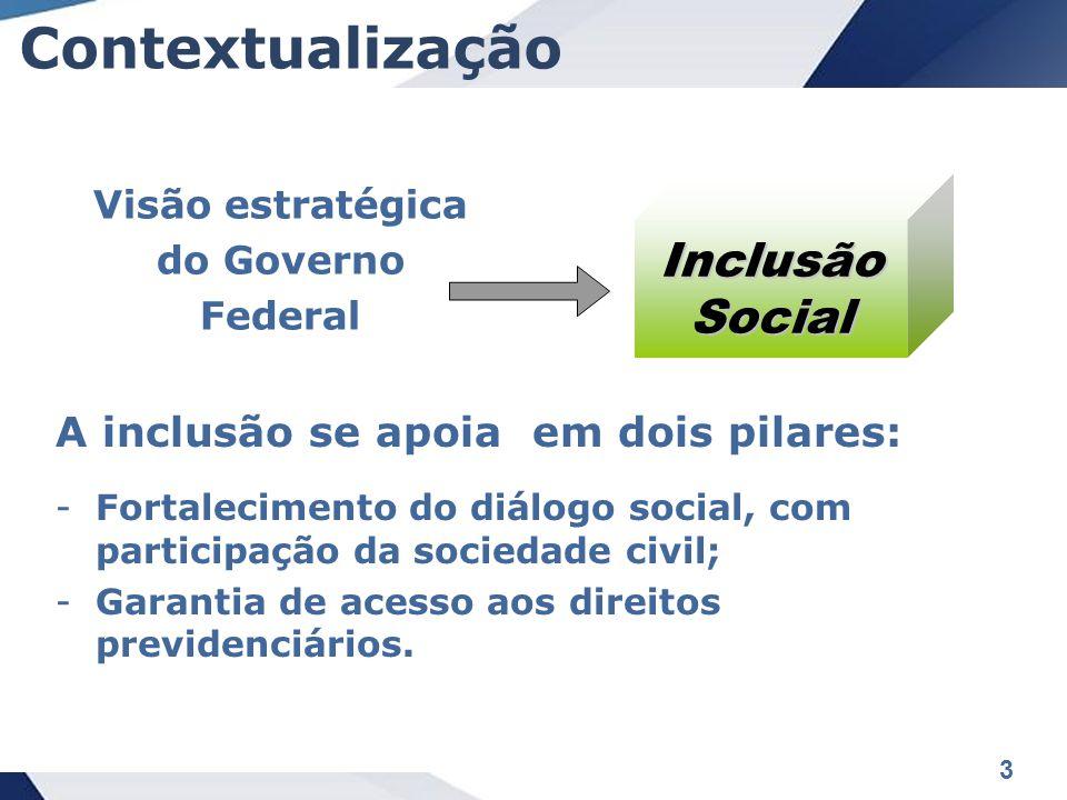 3 A inclusão se apoia em dois pilares: -Fortalecimento do diálogo social, com participação da sociedade civil; -Garantia de acesso aos direitos previdenciários.