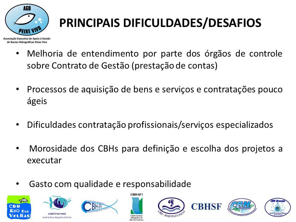 PRINCIPAIS DIFICULDADES/DESAFIOS • Melhoria de entendimento por parte dos órgãos de controle sobre Contrato de Gestão (prestação de contas) • Processo