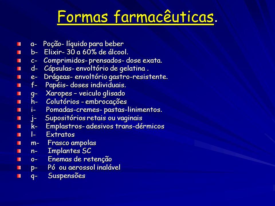 Formas farmacêuticas.