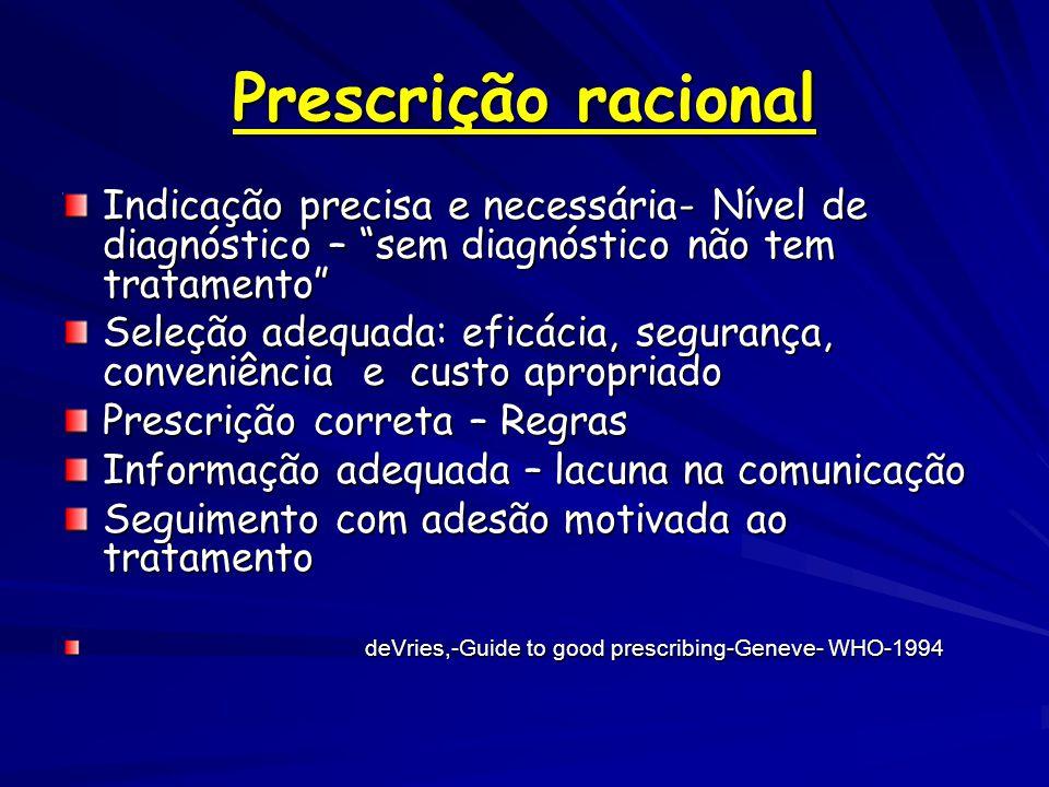 Prescrição racional Indicação precisa e necessária- Nível de diagnóstico – sem diagnóstico não tem tratamento Seleção adequada: eficácia, segurança, conveniência e custo apropriado Prescrição correta – Regras Informação adequada – lacuna na comunicação Seguimento com adesão motivada ao tratamento deVries,-Guide to good prescribing-Geneve- WHO-1994 deVries,-Guide to good prescribing-Geneve- WHO-1994