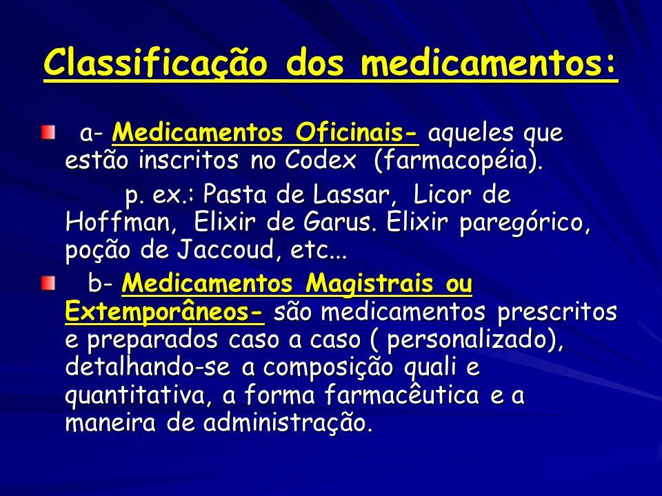 Classificação dos medicamentos: a- Medicamentos Oficinais- aqueles que estão inscritos no Codex (farmacopéia).