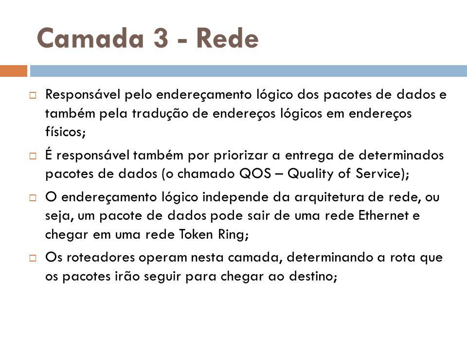 Camada 3 - Rede  Responsável pelo endereçamento lógico dos pacotes de dados e também pela tradução de endereços lógicos em endereços físicos;  É res
