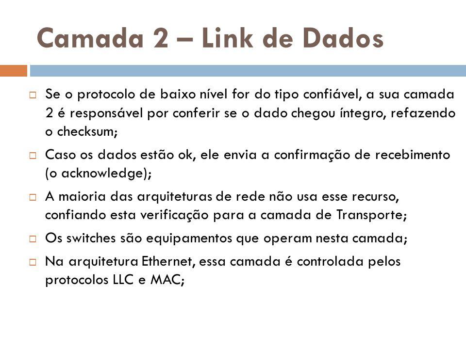 Camada 2 – Link de Dados  Se o protocolo de baixo nível for do tipo confiável, a sua camada 2 é responsável por conferir se o dado chegou íntegro, re