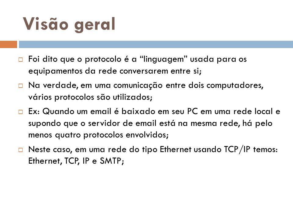 Visão geral (Exemplo)  O SMTP é o protocolo que envia e recebe emails, passa os dados para o TCP;  O TCP adiciona dados de controle e passa o resultado para o IP;  O IP acrescenta mais informações de controle e manda o pacote de dados para o Ethernet;  O Ethernet coloca mais algumas informações e finalmente manda o pacote de dados para a rede;  Isto tudo se chama encapsulamento ;