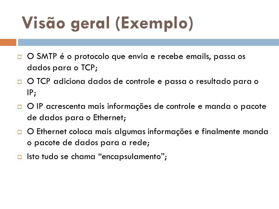 Visão geral (Protocolos)  Os protocolos são divididos em dois grupos principais:  Protocolos de baixo nível, também chamados de arquitetura e cuidam da comunicação física da rede: Ethernet, WiFi, Token Ring, FDDI, X.25, Frame Relay e ATM;  Acima destes temos os protocolos de alto nível: TCP/IP, IPX/SPX, NetBEUI, AppleTalk, etc;  Embora costumamos chamar o TCP/IP de protocolo, na verdade ele é um conjunto deles (pilha de protocolos);