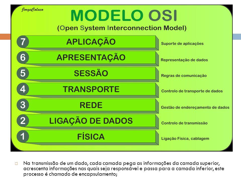 Modelo OSI  Na transmissão de um dado, cada camada pega as informações da camada superior, acrescenta informações nas quais seja responsável e passa