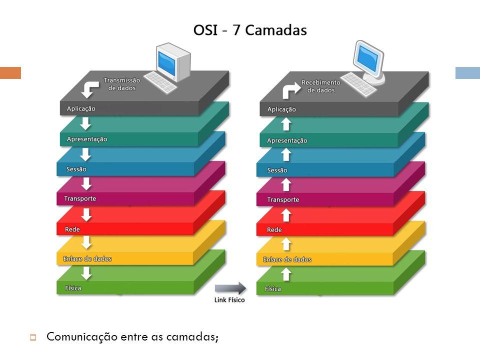  Protocolos x Camadas OSI