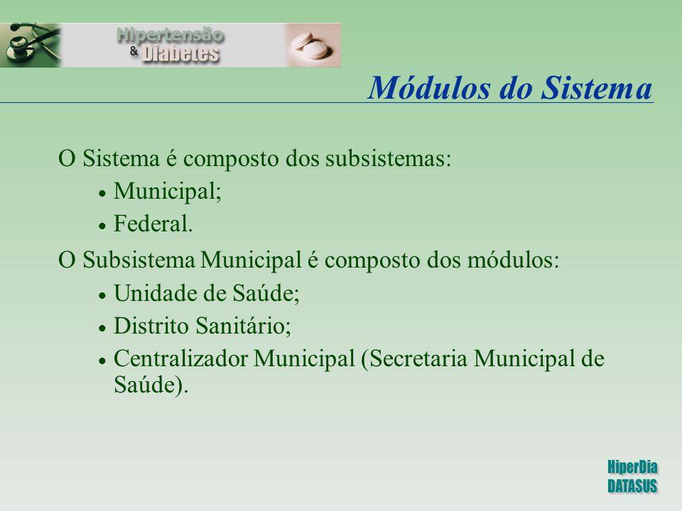 Módulos do Sistema O Sistema é composto dos subsistemas:  Municipal;  Federal. O Subsistema Municipal é composto dos módulos:  Unidade de Saúde; 