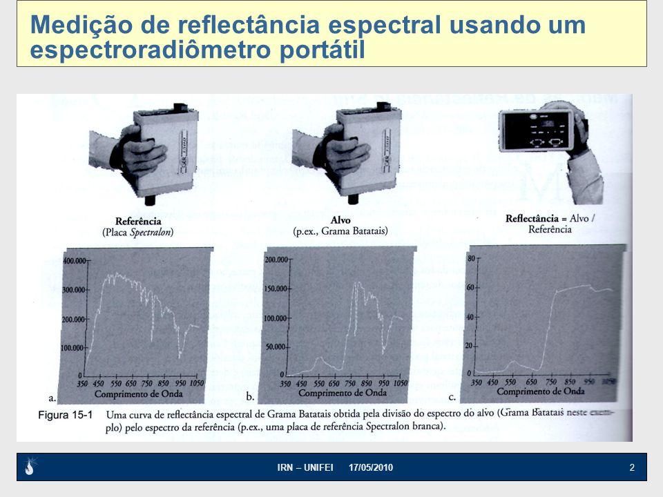 IRN – UNIFEI 17/05/2010 2 Medição de reflectância espectral usando um espectroradiômetro portátil
