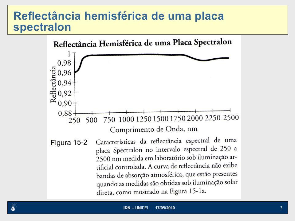 IRN – UNIFEI 17/05/2010 3 Reflectância hemisférica de uma placa spectralon