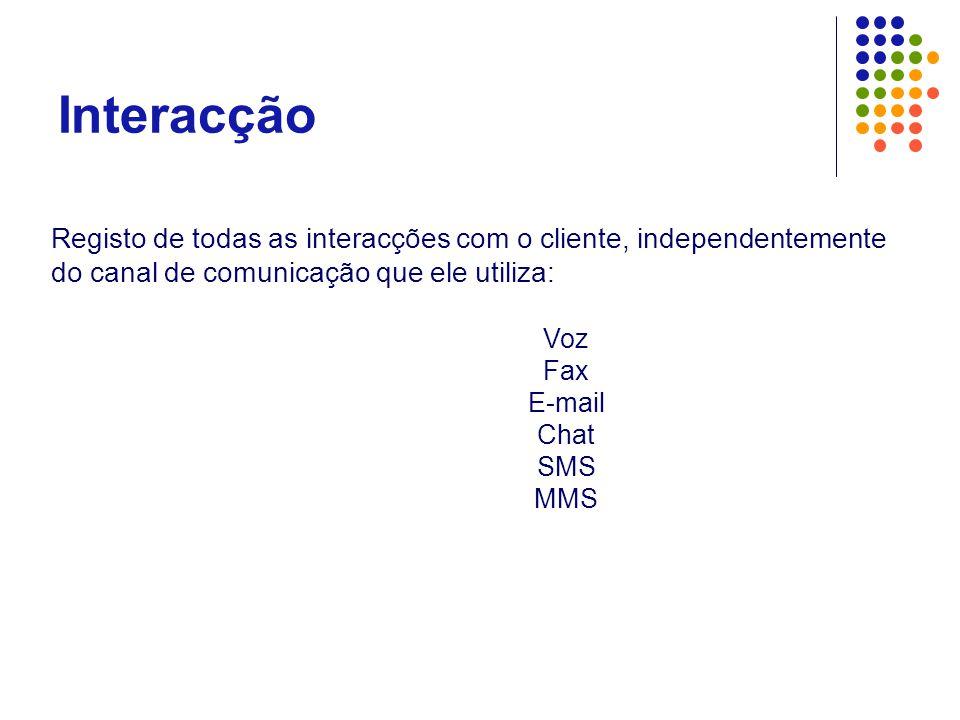 Interacção Registo de todas as interacções com o cliente, independentemente do canal de comunicação que ele utiliza: Voz Fax E-mail Chat SMS MMS