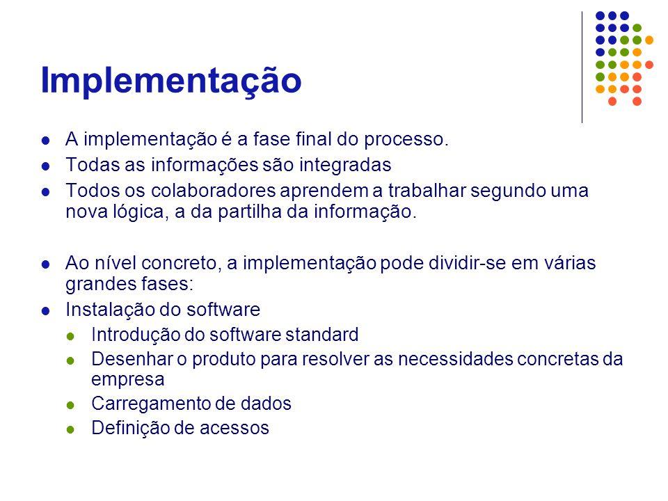 Implementação  A implementação é a fase final do processo.  Todas as informações são integradas  Todos os colaboradores aprendem a trabalhar segund