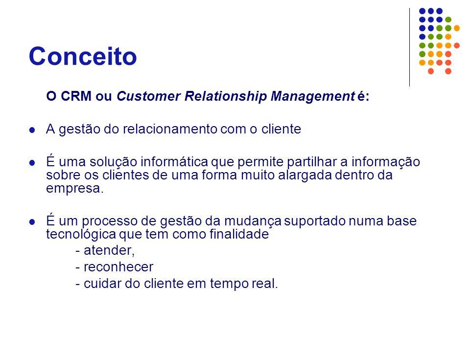 Conceito O CRM ou Customer Relationship Management é:  A gestão do relacionamento com o cliente  É uma solução informática que permite partilhar a i