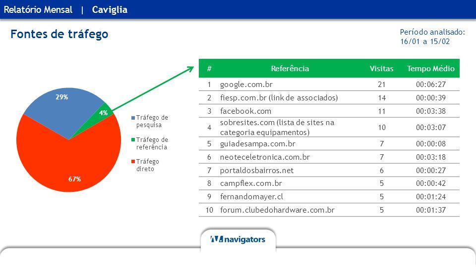 Relatório MensalCaviglia| Acessos Mobile #DispositivoVisualizaçõesPáginas/Visita 1 Apple (iPad e iPhone)462,20 2 Não identificado (aparelhos que não puderam ser reconhecidos pelo sistema)173,12 3 Samsung103,10 4 LG32,00 5 BlackBerry11,00 6 Motorola12,00 7 Nokia12,00 8 Toshiba15,00 Período analisado: 16/01 a 15/02