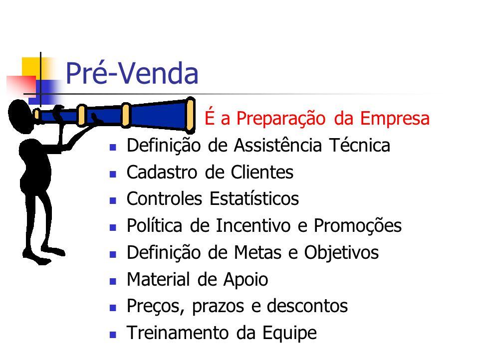 Pré-Venda É a Preparação da Empresa  Definição de Assistência Técnica  Cadastro de Clientes  Controles Estatísticos  Política de Incentivo e Promo