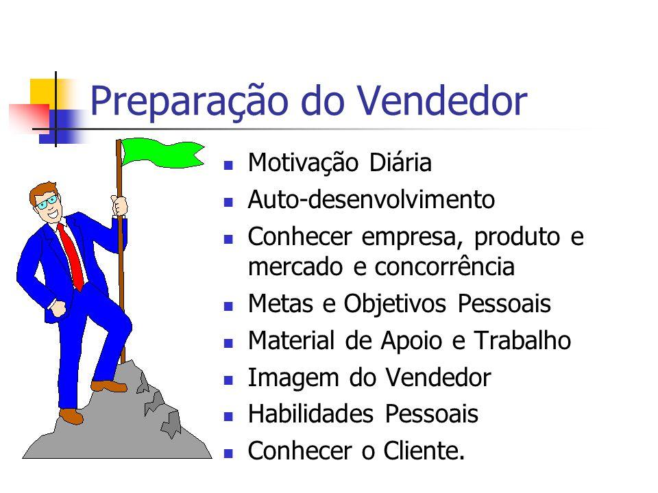 Preparação do Vendedor  Motivação Diária  Auto-desenvolvimento  Conhecer empresa, produto e mercado e concorrência  Metas e Objetivos Pessoais  M