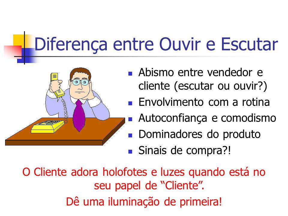 Diferença entre Ouvir e Escutar  Abismo entre vendedor e cliente (escutar ou ouvir?)  Envolvimento com a rotina  Autoconfiança e comodismo  Domina