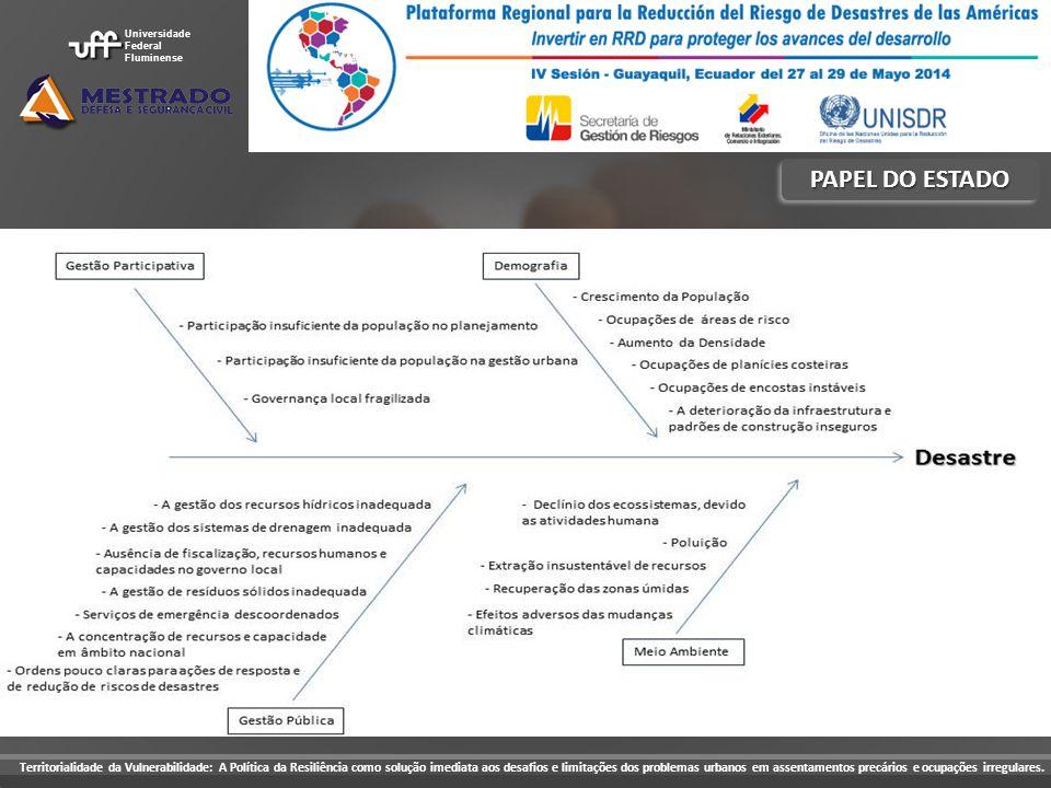 PAPEL DO ESTADO Universidade Federal Fluminense Territorialidade da Vulnerabilidade: A Política da Resiliência como solução imediata aos desafios e li