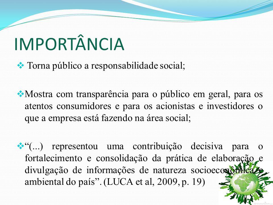 IMPORTÂNCIA  Torna público a responsabilidade social;  Mostra com transparência para o público em geral, para os atentos consumidores e para os acio