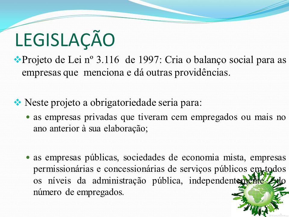 LEGISLAÇÃO  Projeto de Lei nº 3.116 de 1997: Cria o balanço social para as empresas que menciona e dá outras providências.  Neste projeto a obrigato