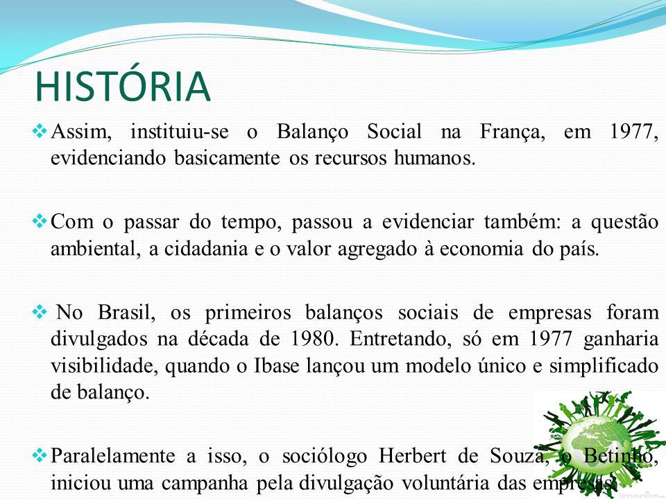HISTÓRIA  Assim, instituiu-se o Balanço Social na França, em 1977, evidenciando basicamente os recursos humanos.  Com o passar do tempo, passou a ev
