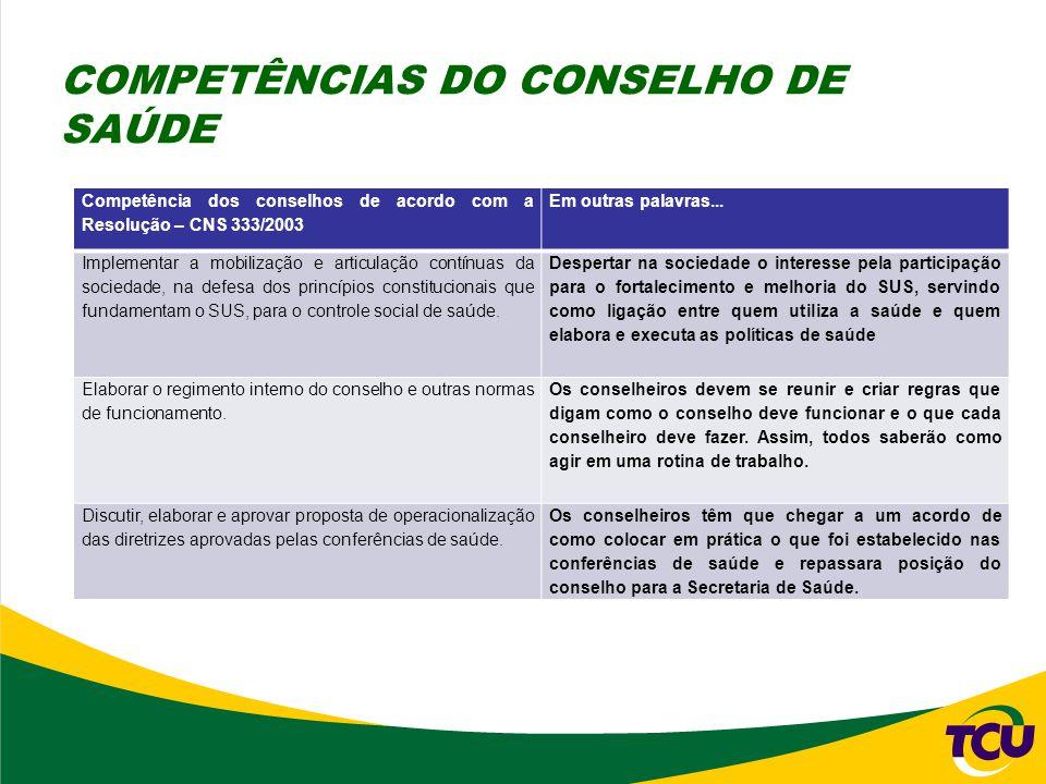 Competência dos conselhos de acordo com a Resolução – CNS 333/2003 Em outras palavras... Implementar a mobilização e articulação contínuas da sociedad