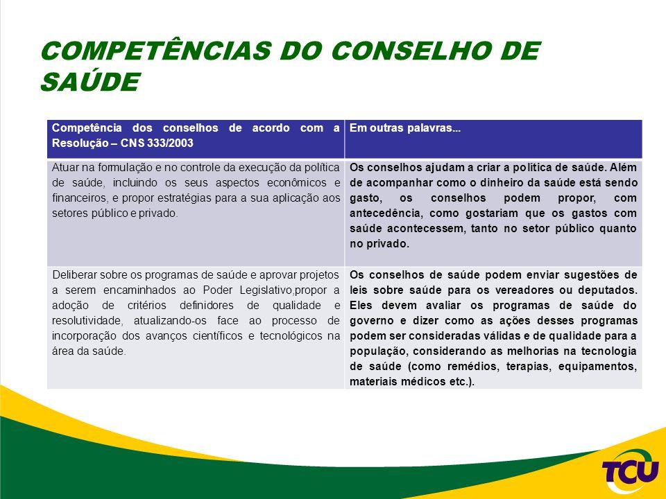 Competência dos conselhos de acordo com a Resolução – CNS 333/2003 Em outras palavras... Atuar na formulação e no controle da execução da política de