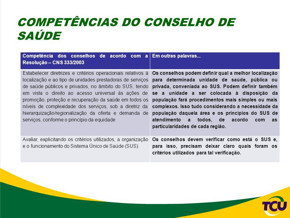 Competência dos conselhos de acordo com a Resolução – CNS 333/2003 Em outras palavras... Estabelecer diretrizes e critérios operacionais relativos à l