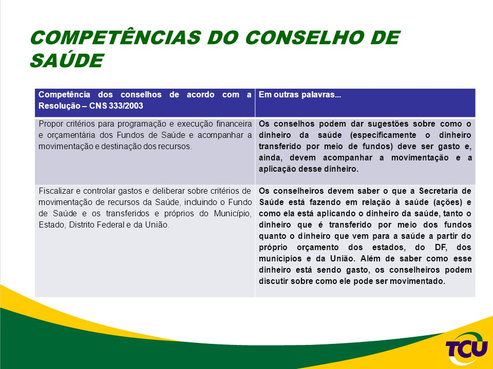 Competência dos conselhos de acordo com a Resolução – CNS 333/2003 Em outras palavras... Propor critérios para programação e execução financeira e orç