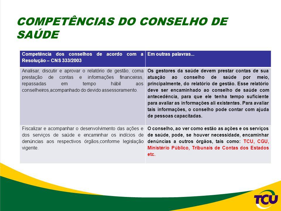 Competência dos conselhos de acordo com a Resolução – CNS 333/2003 Em outras palavras... Analisar, discutir e aprovar o relatório de gestão, coma pres