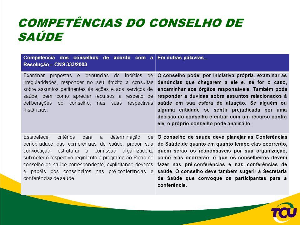 Competência dos conselhos de acordo com a Resolução – CNS 333/2003 Em outras palavras... Examinar propostas e denúncias de indícios de irregularidades